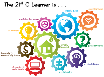 21c Learner